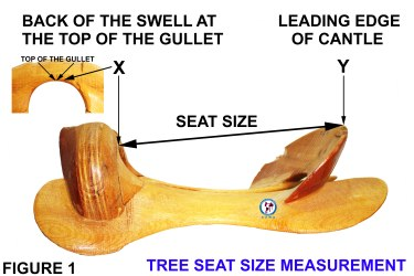 HOW TO MEASURE A WESTERN SADDLE SEAT